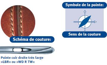 Pointe-ronde-normale-R.jpg