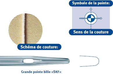 Grande-pointe-bille-SKF.jpg